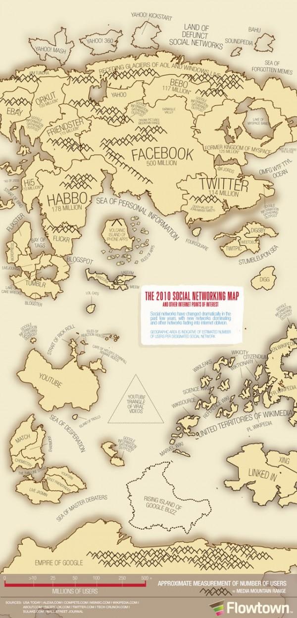 Humoristisk kort over de sociale medier