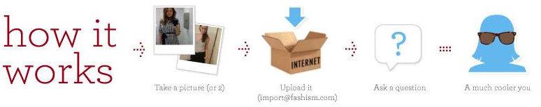 Modetrends på nettet 2