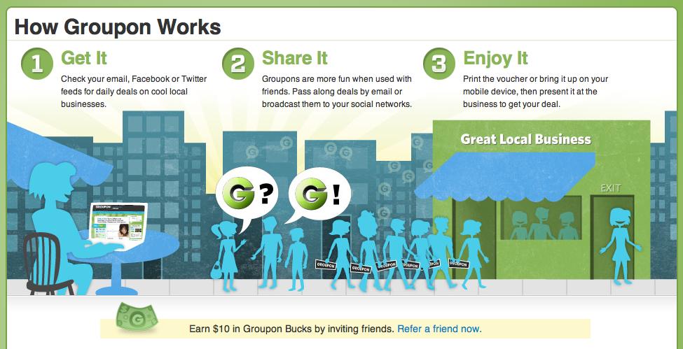 Rygte – Har Google opkøbt Groupon for 3 milliarder dollars