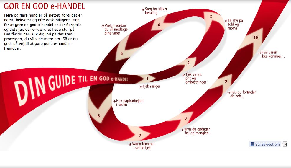 Guide til god e-handel
