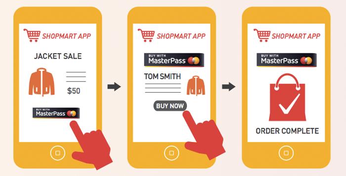 Italien tester: MasterPass by MasterCard