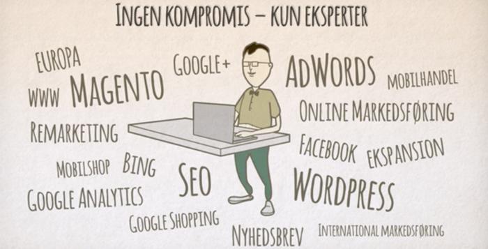 Case #1- International online markedsføring