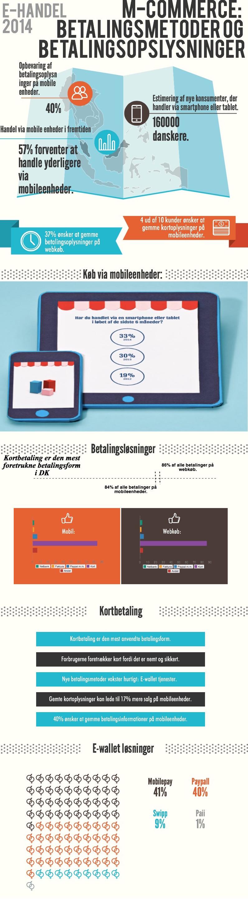 DIBS analyse af E-handel 2014 anden del