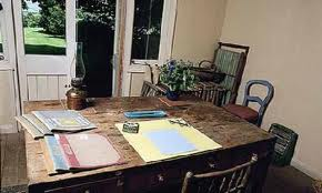 Workspaces of the greatest artists_VirginiaWoolf_novelist