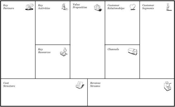 BusinessModelCanvas