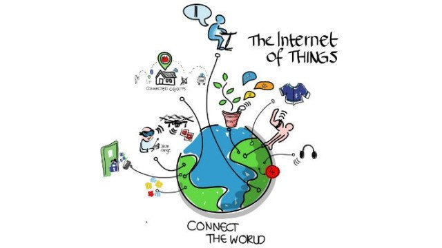 Internet of Things potentiale digitale tendenser Trendsonline