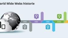 World Wide Web, Skjoldby.dk