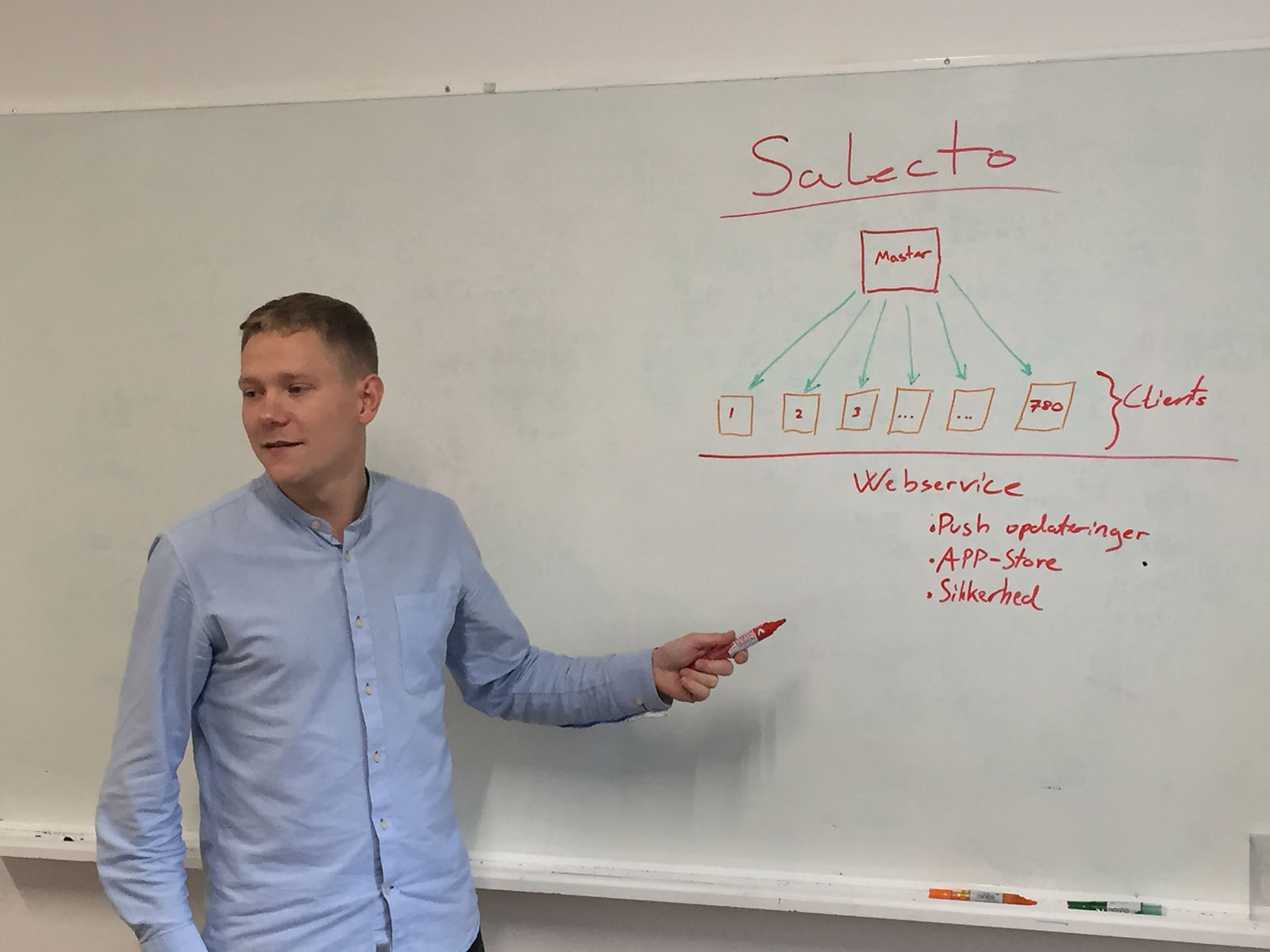 Daniel Skov Jacobsen under et internt møde om Salecto.